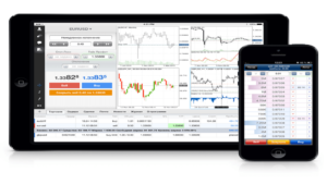 Trading på mobil
