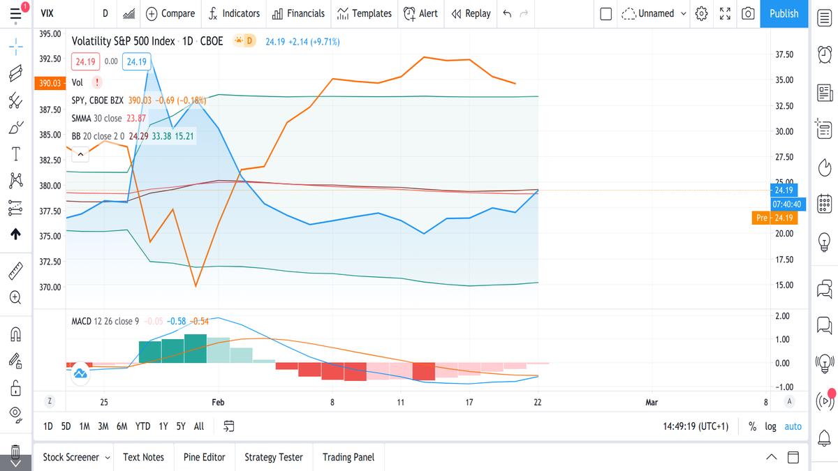 Realtidskurser oslo børs sanntid amerikanske aksjer utenlandske indekser råvarer valuta