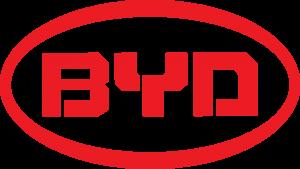 Teknisk analyse av BYD – mars 2021