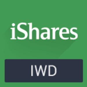 iShares Russel 1000 Value ETF iwd børsnoterte fond verdi fokus