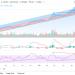 Teknisk analyse av kobber - 110621 kobberprisen kursutvikling anbefaling analyser