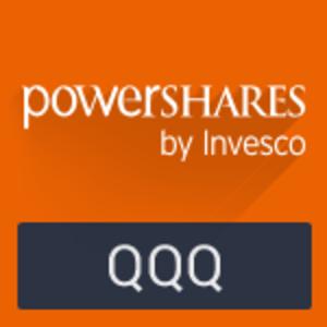 kjøpe Invesco QQQ ETF børsnotert fond nasdaq 100