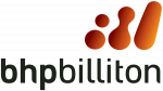 Kjøpe BHP Billiton aksjer uten kurtasje kursmål tekniske analyser anbefalinger kursutvikling tips